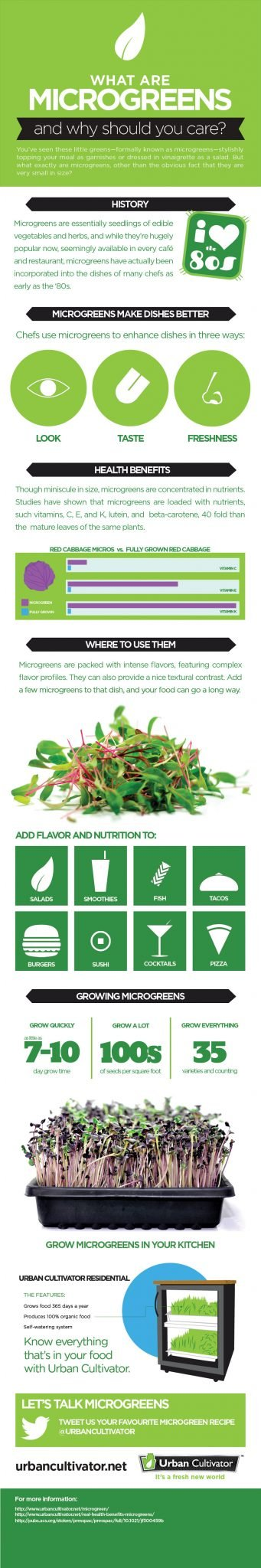 Get more microgreens into your life...