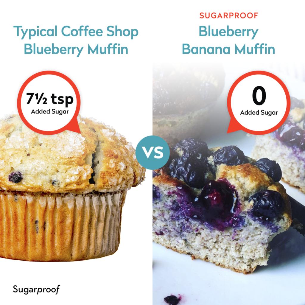 Sugarproof Blueberry Banana Muffins